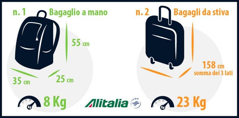 bagaglio_a_mano_stiva_alitalia_800x395